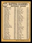 1968 Topps #1   -  Matty Alou / Roberto Clemente / Tony Gonzalez NL Batting Leaders Back Thumbnail