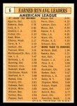 1963 Topps #6  AL ERA Leaders  -  Whitey Ford / Dean Chance / Hank Aguirre / Eddie Fisher / Robin Roberts Back Thumbnail