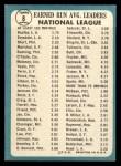 1965 Topps #8  NL ERA Leaders  -  Don Drysdale / Sandy Koufax Back Thumbnail