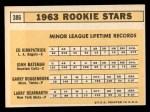 1963 Topps #386 ^COR^  -  Ed Kirkpatrick / John Bateman / Garry Roggenburk / Larry Bearnarth Rookies Back Thumbnail