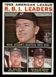 1964 Topps #12  AL RBI Leaders  -  Al Kaline / Harmon Killebrew / Dick Stuart Front Thumbnail