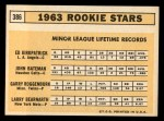 1963 Topps #386 COR  Rookie Stars  -  Ed Kirkpatrick / John Bateman / Garry Roggenburk / Larry Bearnarth Back Thumbnail