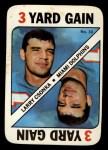 1971 Topps Game Inserts #30   Larry Csonka Front Thumbnail