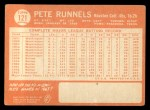 1964 Topps #121 COR  Pete Runnels Back Thumbnail