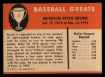 1961 Fleer #11  Mordecai Brown  Back Thumbnail