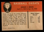 1961 Fleer #4  Cap Anson  Back Thumbnail
