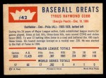 1960 Fleer #42   Ty Cobb Back Thumbnail