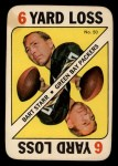 1971 Topps Game Inserts #50   Bart Starr Front Thumbnail