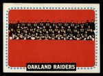 1964 Topps #153   Oakland Raiders Front Thumbnail