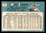 1965 Topps #43   Mike Shannon Back Thumbnail