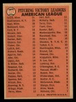 1966 Topps #224  1965 AL Pitching Leaders  -  Jim Grant / Jim Kaat / Mel Stottlemyre Back Thumbnail