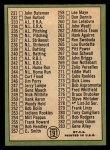 1967 Topps #191 ERR  -  Willie Mays Checklist 3 Back Thumbnail
