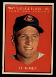 1961 Topps #474  Most Valuable Player  -  Al Rosen Front Thumbnail