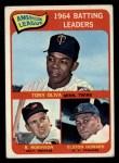 1965 Topps #1  1964 AL Batting Leaders  -  Elston Howard / Tony Olivia / Brooks Robinson Front Thumbnail