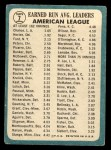 1965 Topps #7  AL ERA Leaders  -  Dean Chance / Joel Horlen Back Thumbnail