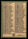 1967 Topps #361   -  Roberto Clemente Checklist 5 Back Thumbnail