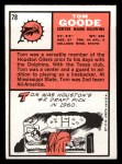 1966 Topps #78   Tom Goode Back Thumbnail