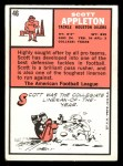 1966 Topps #46  Scott Appleton  Back Thumbnail