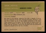 1961 Fleer #132  Don Joyce  Back Thumbnail