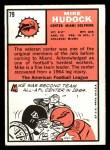 1966 Topps #79   Mike Hudock Back Thumbnail