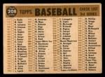 1960 Topps #208   White Sox Team Checklist Back Thumbnail
