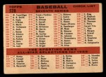 1959 Topps #528  Pirates Team Checklist  Back Thumbnail