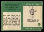 1966 Philadelphia #52  Browns Team  Back Thumbnail