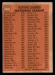 1966 Topps #215  1965 NL Batting Leaders  -  Hank Aaron / Roberto Clemente / Willie Mays Back Thumbnail