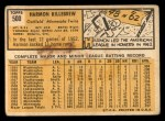 1963 Topps #500   Harmon Killebrew Back Thumbnail