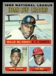1970 Topps #65  1969 NL Home Run Leaders  -  Hank Aaron / Lee May / Willie McCovey Front Thumbnail