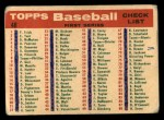 1959 Topps #48   Orioles Team Checklist Back Thumbnail