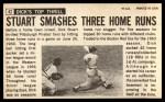 1964 Topps Giants #42   Dick Stuart Back Thumbnail