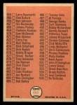 1966 Topps #444 COR Checklist 6  Back Thumbnail