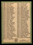 1967 Topps #361  Checklist 5  -  Roberto Clemente Back Thumbnail