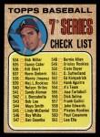 1968 Topps #518 MAJ Checklist 7  -  Clete Boyer Front Thumbnail