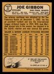 1968 Topps #32   Joe Gibbon Back Thumbnail