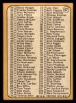 1968 Topps #67 A  -  Jim Kaat Checklist 1 Back Thumbnail