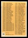 1963 Topps #102 A  Checklist 2 Back Thumbnail