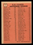 1966 Topps #219  NL RBI Leaders  -  Deron Johnson / Willie Mays / Frank Robinson Back Thumbnail