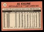 1969 Topps #410   Al Kaline Back Thumbnail