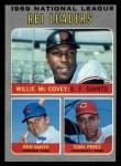 1970 Topps #63  1969 NL RBI Leaders  -  Willie McCovey / Tony Perez / Ron Santo Front Thumbnail