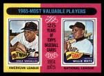1975 Topps Mini #203   -  Zoilo Versalles / Willie Mays 1965 MVPs Front Thumbnail