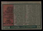 1975 Topps Mini #72  Royals Team Checklist  -  Jack McKeon Back Thumbnail