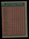 1975 Topps Mini #463  1974 World Series - Game #3  -  Rollie Fingers Back Thumbnail
