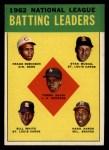 1963 Topps #1  1962 NL Batting Leaders  -  Frank Robinson / Stan Musial / Hank Aaron / Bill White / Tommy Davis Front Thumbnail