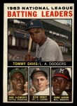 1964 Topps #7  1963 NL Batting Leaders  -  Roberto Clemente / Hank Aaron / Tommy Davis / Dick Groat Front Thumbnail
