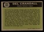 1961 Topps #583  All-Star  -  Del Crandall Back Thumbnail