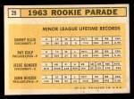 1963 Topps #29 ^COR^  -  Sammy Ellis / Ray Culp / John Boozer / Jesse Gonder  Rookies Back Thumbnail