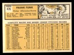 1963 Topps #476  Frank Funk  Back Thumbnail
