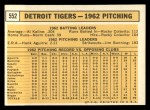 1963 Topps #552  Tigers Team  Back Thumbnail